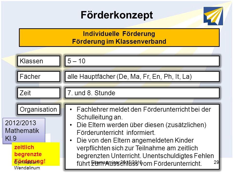 Individuelle Förderung Förderung im Klassenverband Klassen Fächer Zeit Organisation 5 – 10 alle Hauptfächer (De, Ma, Fr, En, Ph, It, La) 7. und 8. Stu