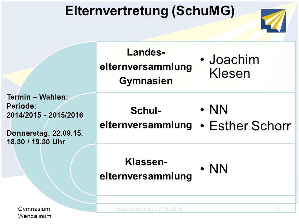 Elternvertretung (SchuMG) Gymnasium Wendalinum Elternseminar 2015/201631 Landes- elternversammlung Gymnasien Schul- elternversammlung Klassen- elternv