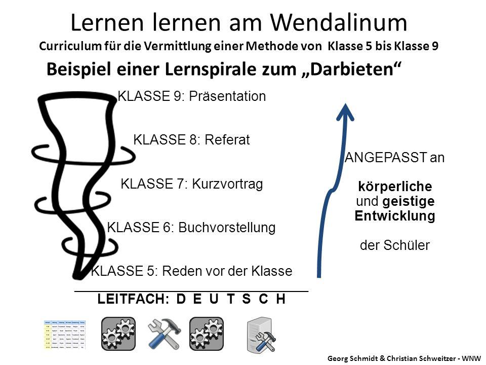 Lernen lernen am Wendalinum Curriculum für die Vermittlung einer Methode von Klasse 5 bis Klasse 9 KLASSE 9: Präsentation KLASSE 8: Referat KLASSE 7: