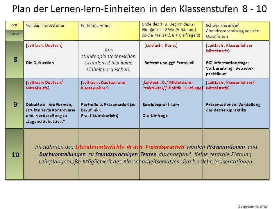 Plan der Lernen-lern-Einheiten in den Klassenstufen 8 - 10 Georg Schmidt, WNW Zeit Klasse Vor den Herbstferien Schuljahresende/ Abendveranstaltung vor