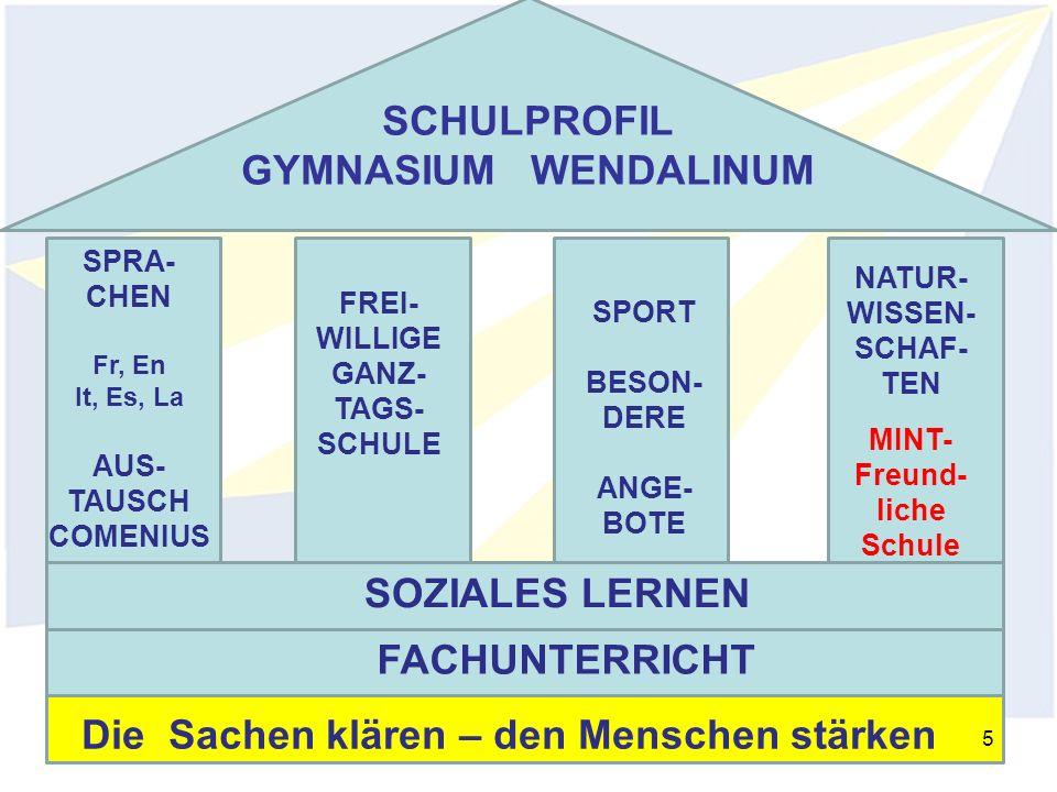 SCHULPROFIL GYMNASIUM WENDALINUM FACHUNTERRICHT SOZIALES LERNEN SPRA- CHEN Fr, En It, Es, La AUS- TAUSCH COMENIUS FREI- WILLIGE GANZ- TAGS- SCHULE SPO
