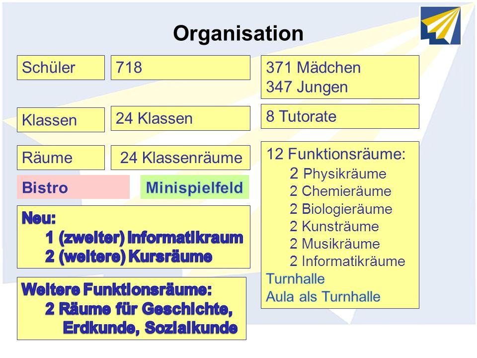 Klassen 24 Klassen 8 Tutorate 718371 Mädchen 347 Jungen Schüler Räume 24 Klassenräume Bistro Organisation