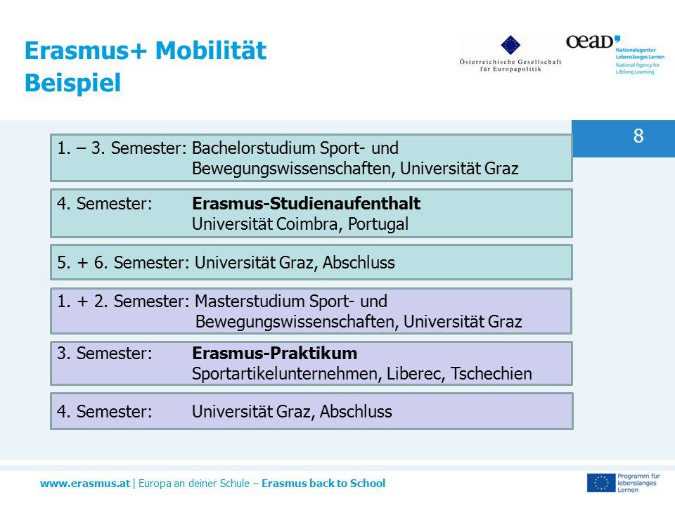 www.erasmus.at | Europa an deiner Schule – Erasmus back to School 8 Erasmus+ Mobilität Beispiel 4. Semester: Erasmus-Studienaufenthalt Universität Coi