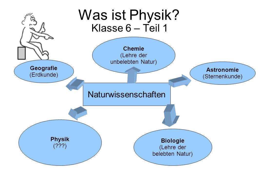 Was ist Physik? Klasse 6 – Teil 1 Naturwissenschaften Geografie (Erdkunde) Chemie (Lehre der unbelebten Natur) Biologie (Lehre der belebten Natur) Ast