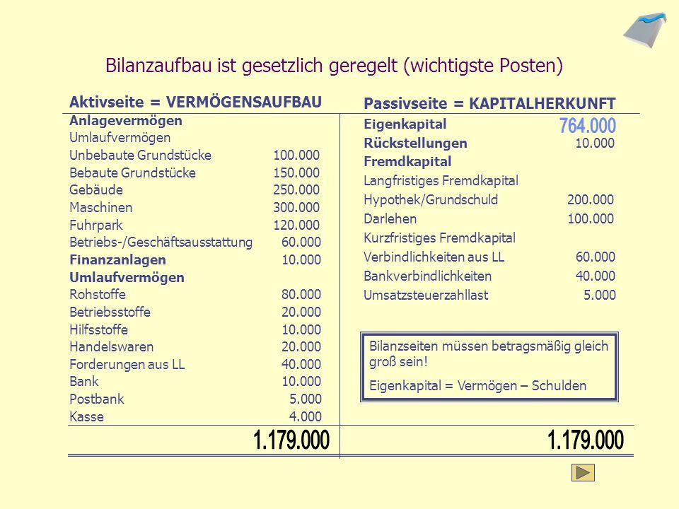 Buchung mit Umsatzsteuer 3 2.