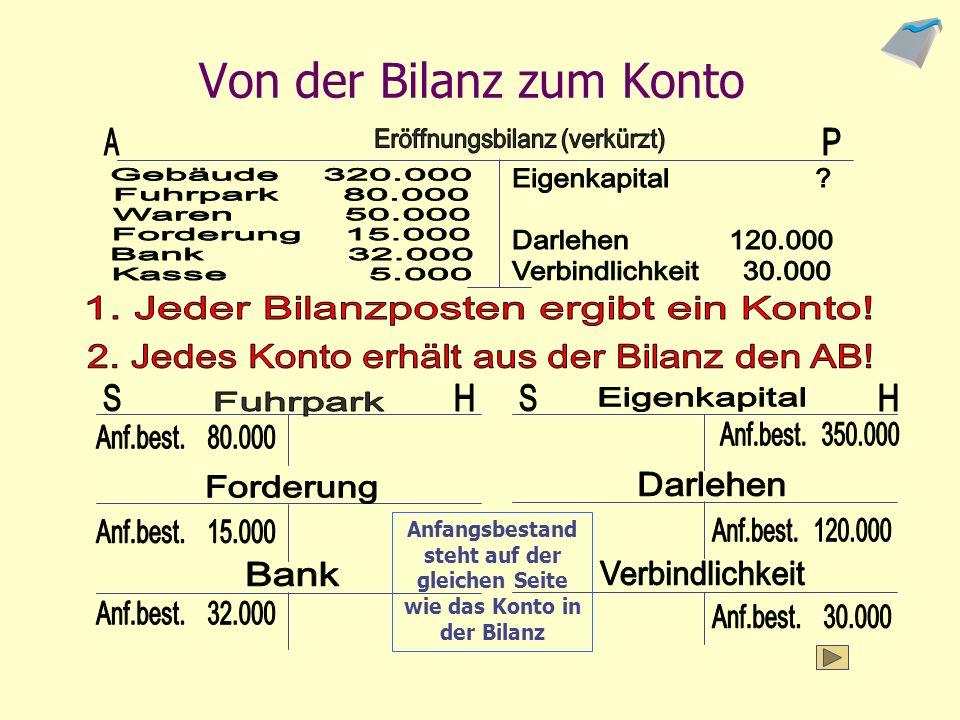 Übungsbuchungen mit Umsatzsteuer 1 1.