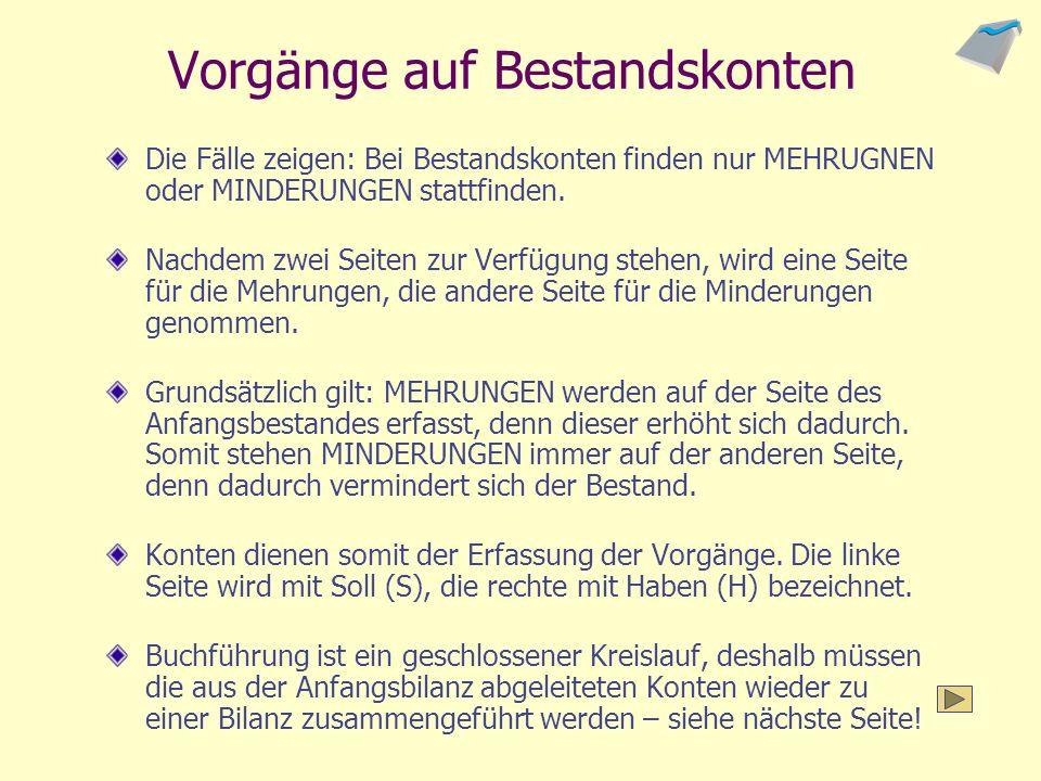 Übungsbuchungssätze: Bestandskonten mit Umsatzsteuer 3 15.