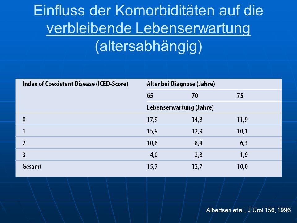 Einfluss der Komorbiditäten auf die verbleibende Lebenserwartung (altersabhängig) Albertsen et al., J Urol 156, 1996