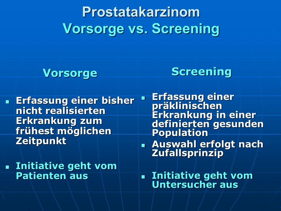 Prostatakarzinom Vorsorge vs. Screening Vorsorge Vorsorge Erfassung einer bisher nicht realisierten Erkrankung zum frühest möglichen Zeitpunkt Erfassu