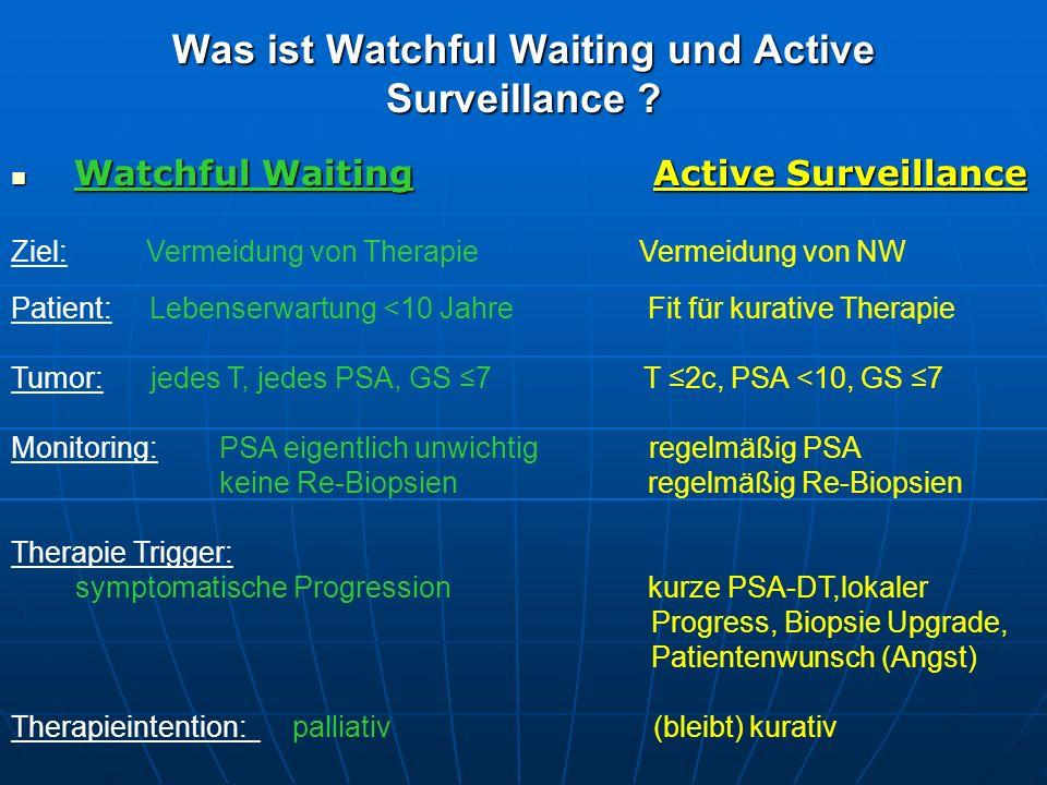 Was ist Watchful Waiting und Active Surveillance ? Watchful Waiting Active Surveillance Watchful Waiting Active Surveillance Ziel: Vermeidung von Ther