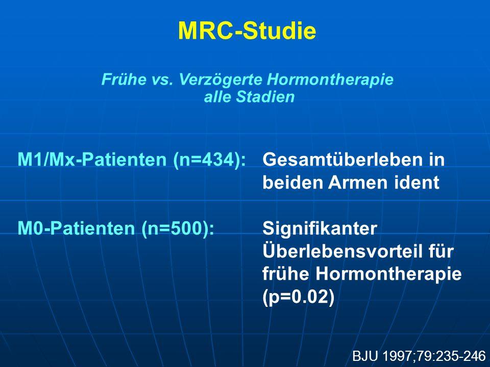 BJU 1997;79:235-246 MRC-Studie Frühe vs. Verzögerte Hormontherapie alle Stadien M1/Mx-Patienten (n=434): Gesamtüberleben in beiden Armen ident M0-Pati
