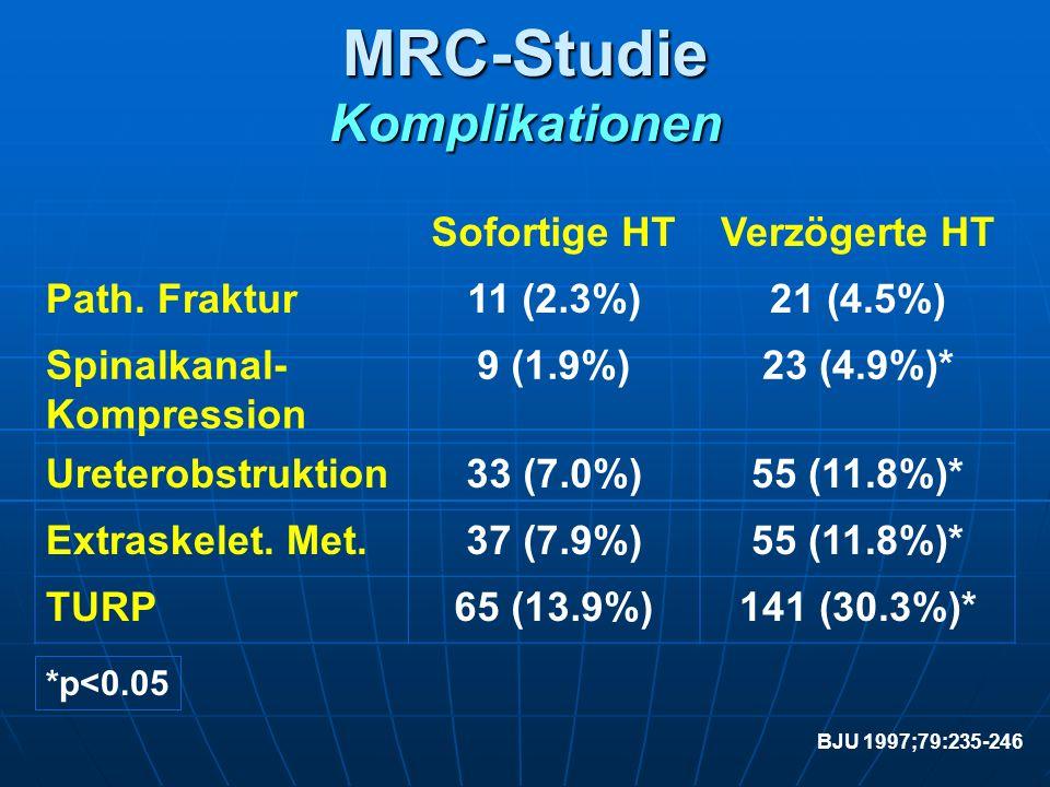 MRC-Studie Komplikationen Sofortige HTVerzögerte HT Path. Fraktur11 (2.3%)21 (4.5%) Spinalkanal- Kompression 9 (1.9%)23 (4.9%)* Ureterobstruktion33 (7
