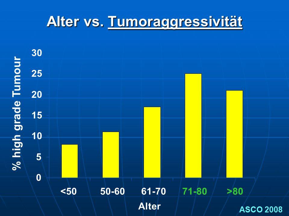 Prostatakarzinom Interstitielle Radiotherapie – LDR - Brachytherapie Indikation: Gleason Score < 7 PSA < 10 ng/ml Keine vorangegangene TUR-P Low-Risk (Intermediate risk?)