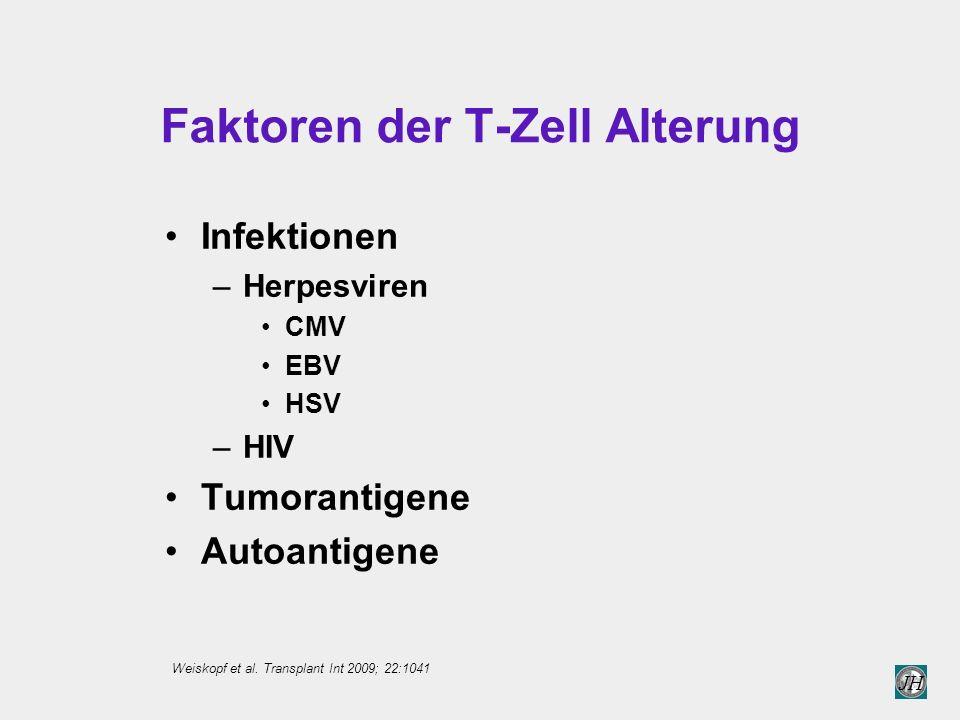 JH Faktoren der T-Zell Alterung Infektionen –Herpesviren CMV EBV HSV –HIV Tumorantigene Autoantigene Weiskopf et al.