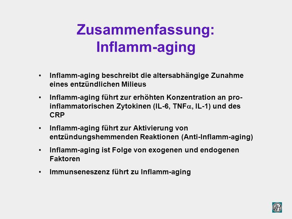JH Zusammenfassung: Inflamm-aging Inflamm-aging beschreibt die altersabhängige Zunahme eines entzündlichen Milieus Inflamm-aging führt zur erhöhten Konzentration an pro- inflammatorischen Zytokinen (IL-6, TNF , IL-1) und des CRP Inflamm-aging führt zur Aktivierung von entzündungshemmenden Reaktionen (Anti-Inflamm-aging) Inflamm-aging ist Folge von exogenen und endogenen Faktoren Immunseneszenz führt zu Inflamm-aging