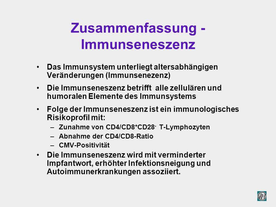 JH Zusammenfassung - Immunseneszenz Das Immunsystem unterliegt altersabhängigen Veränderungen (Immunsenezenz) Die Immunseneszenz betrifft alle zellulären und humoralen Elemente des Immunsystems Folge der Immunseneszenz ist ein immunologisches Risikoprofil mit: –Zunahme von CD4/CD8 + CD28 - T-Lymphozyten –Abnahme der CD4/CD8-Ratio –CMV-Positivität Die Immunseneszenz wird mit verminderter Impfantwort, erhöhter Infektionsneigung und Autoimmunerkrankungen assoziiert.