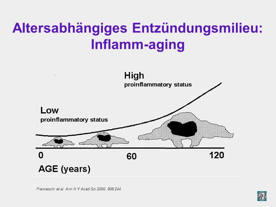 JH Altersabhängiges Entzündungsmilieu: Inflamm-aging Franceschi et al.