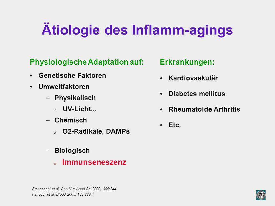 JH Ätiologie des Inflamm-agings Physiologische Adaptation auf: Genetische Faktoren Umweltfaktoren  Physikalisch o UV-Licht...