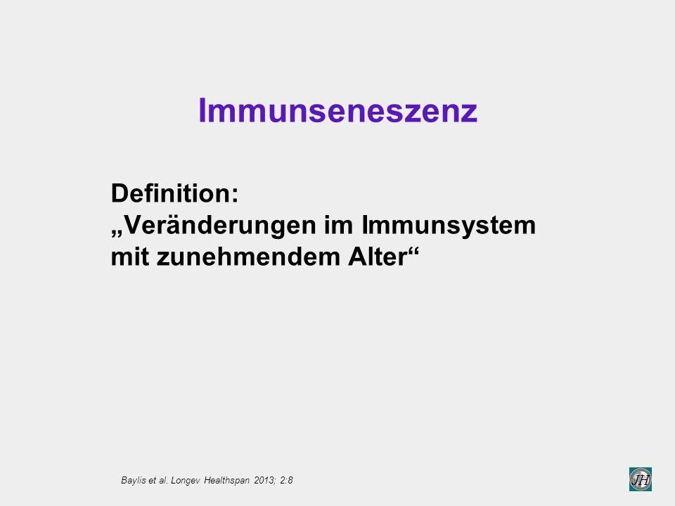 """JH Immunseneszenz Definition: """"Veränderungen im Immunsystem mit zunehmendem Alter Baylis et al."""