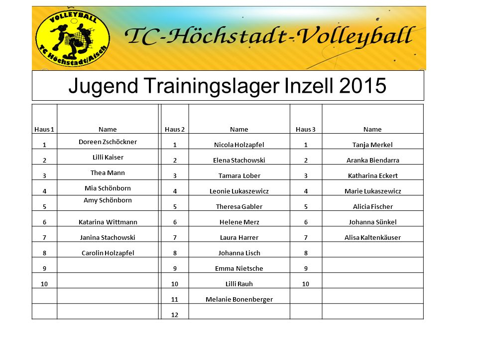 Jugend Trainingslager Inzell 2015 Hüttenchefin TagName Haus 1Name Haus 2Name Zimmer Samstag, 5.