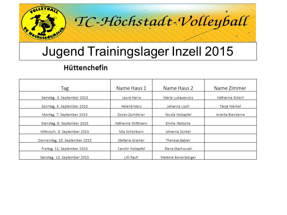 Jugend Trainingslager Inzell 2015 Hüttenchefin TagName Haus 1Name Haus 2Name Zimmer Samstag, 5. September 2015Laura HarraMarie LukaszewiczKatharina Ec