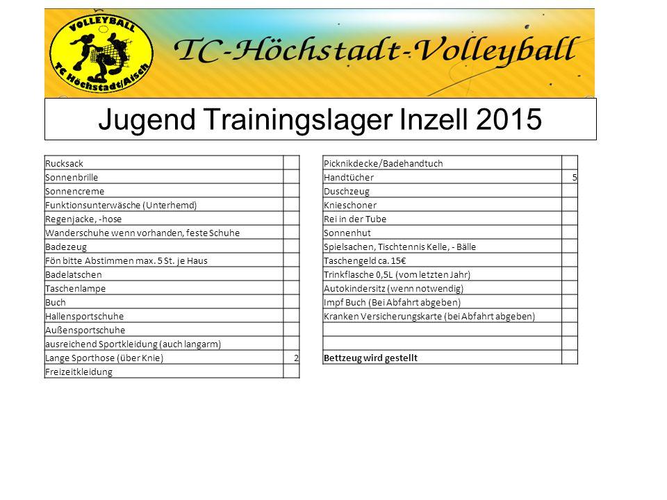 Jugend Trainingslager Inzell 2015 Rucksack Sonnenbrille Sonnencreme Funktionsunterwäsche (Unterhemd) Regenjacke, -hose Wanderschuhe wenn vorhanden, fe