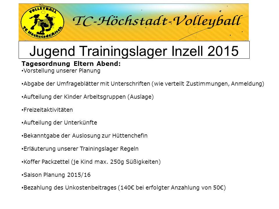 Jugend Trainingslager Inzell 2015 Tagesordnung Eltern Abend: Vorstellung unserer Planung Abgabe der Umfrageblätter mit Unterschriften (wie verteilt Zu