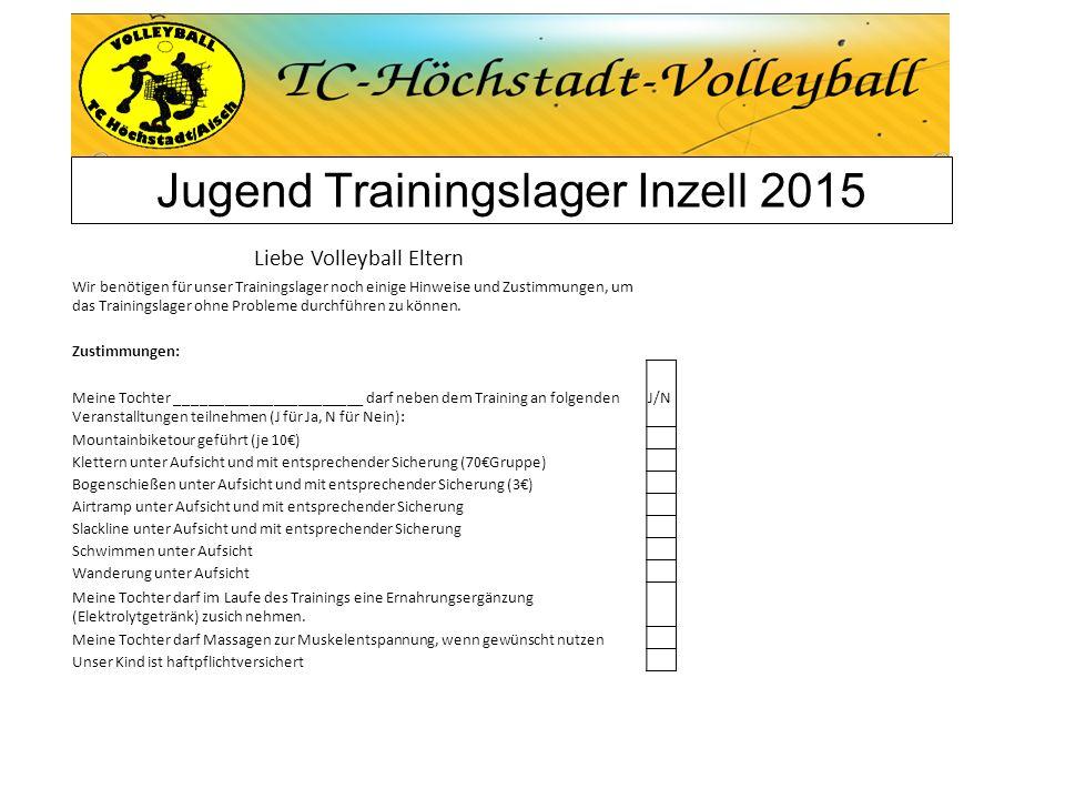 Jugend Trainingslager Inzell 2015 Wir benötigen von Euch Hinweise zur Gesundheit zur eventuellen Abhilfe:J/N Nur vegetarisches Essen.