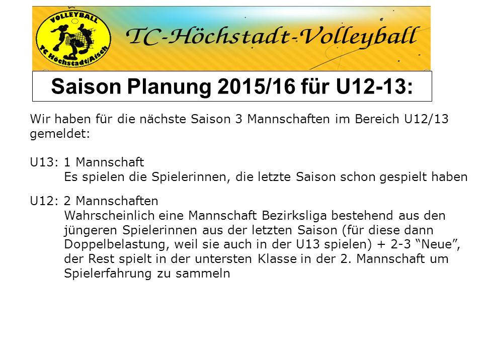 Saison Planung 2015/16 für U12-13: Wir haben für die nächste Saison 3 Mannschaften im Bereich U12/13 gemeldet: U13: 1 Mannschaft Es spielen die Spiele