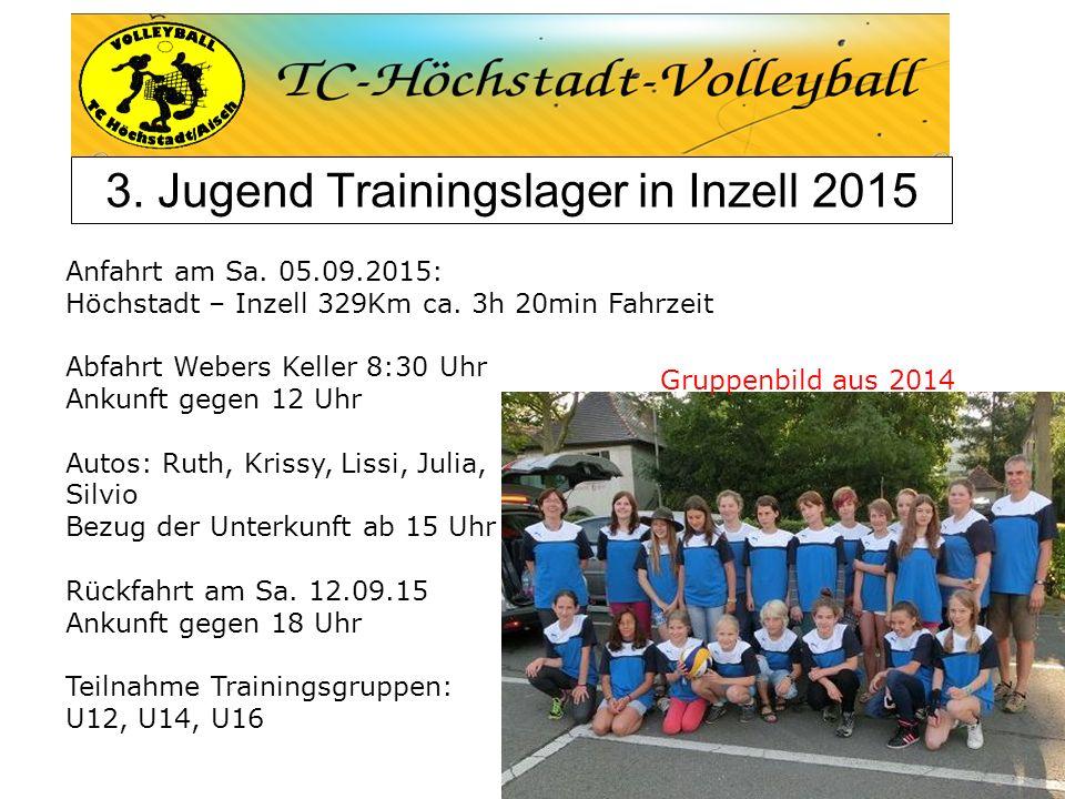 3. Jugend Trainingslager in Inzell 2015 Anfahrt am Sa. 05.09.2015: Höchstadt – Inzell 329Km ca. 3h 20min Fahrzeit Abfahrt Webers Keller 8:30 Uhr Ankun