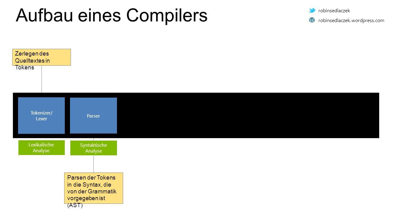 Aufbau eines Compilers Zerlegen des Quelltextes in Tokens Parsen der Tokens in die Syntax, die von der Grammatik vorgegeben ist (AST) Tokenizer/ Lexer Parser Lexikalische Analyse Syntaktische Analyse robinsedlaczek robinsedlaczek.wordpress.com