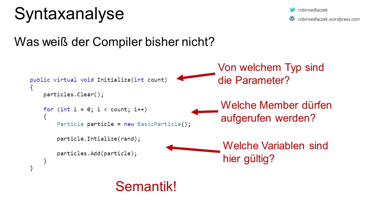 Syntaxanalyse Was weiß der Compiler bisher nicht? public virtual void Initialize(int count) { particles.Clear(); for (int i = 0; i < count; i++) { Par