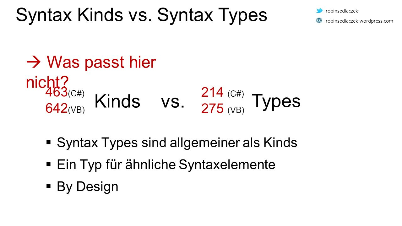 Syntax Kinds vs. Syntax Types  Was passt hier nicht.