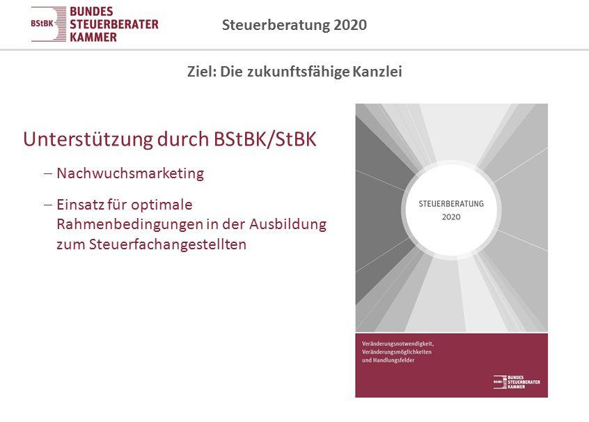 Steuerberatung 2020 Ziel: Die zukunftsfähige Kanzlei Unterstützung durch BStBK/StBK  Nachwuchsmarketing  Einsatz für optimale Rahmenbedingungen in d