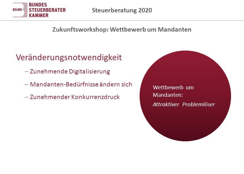Steuerberatung 2020 Wettbewerb um Mandanten: Attraktiver Problemlöser Veränderungsnotwendigkeit  Zunehmende Digitalisierung  Mandanten-Bedürfnisse ä
