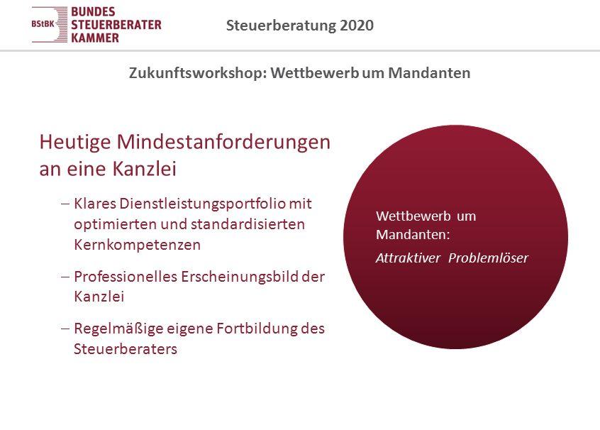Steuerberatung 2020 Zukunftsworkshop: Wettbewerb um Mandanten Wettbewerb um Mandanten: Attraktiver Problemlöser Heutige Mindestanforderungen an eine K