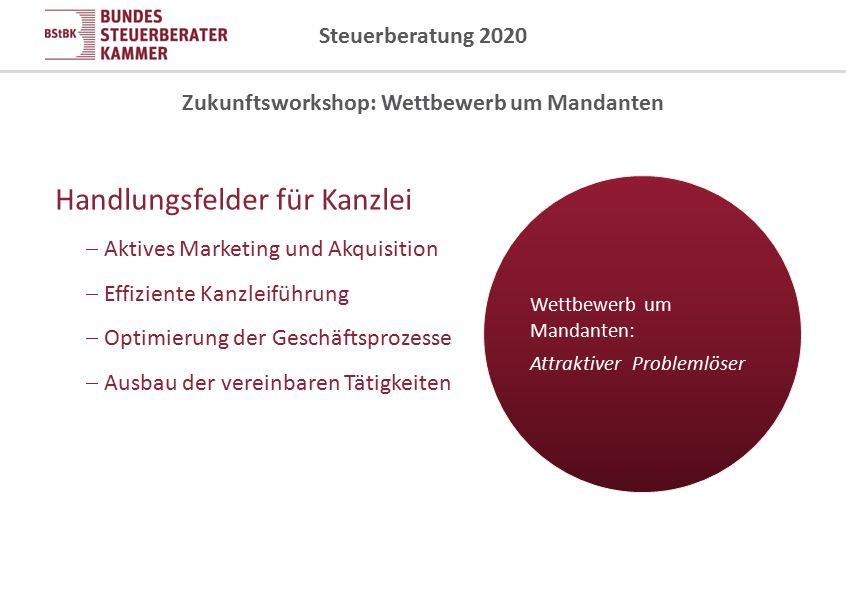 Steuerberatung 2020 Zukunftsworkshop: Wettbewerb um Mandanten Wettbewerb um Mandanten: Attraktiver Problemlöser Handlungsfelder für Kanzlei  Aktives