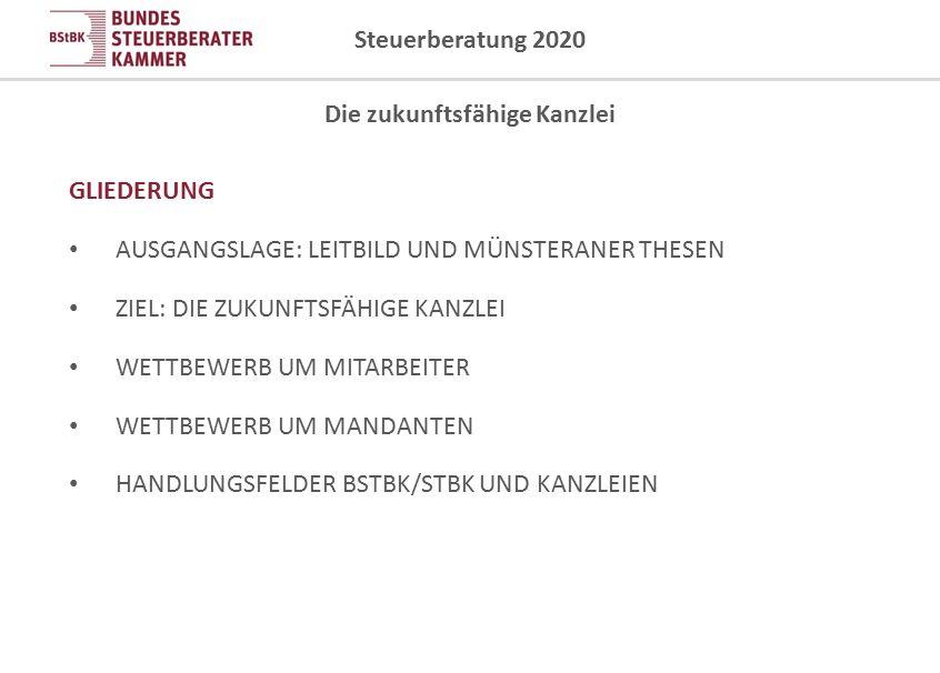 Steuerberatung 2020 GLIEDERUNG AUSGANGSLAGE: LEITBILD UND MÜNSTERANER THESEN ZIEL: DIE ZUKUNFTSFÄHIGE KANZLEI WETTBEWERB UM MITARBEITER WETTBEWERB UM