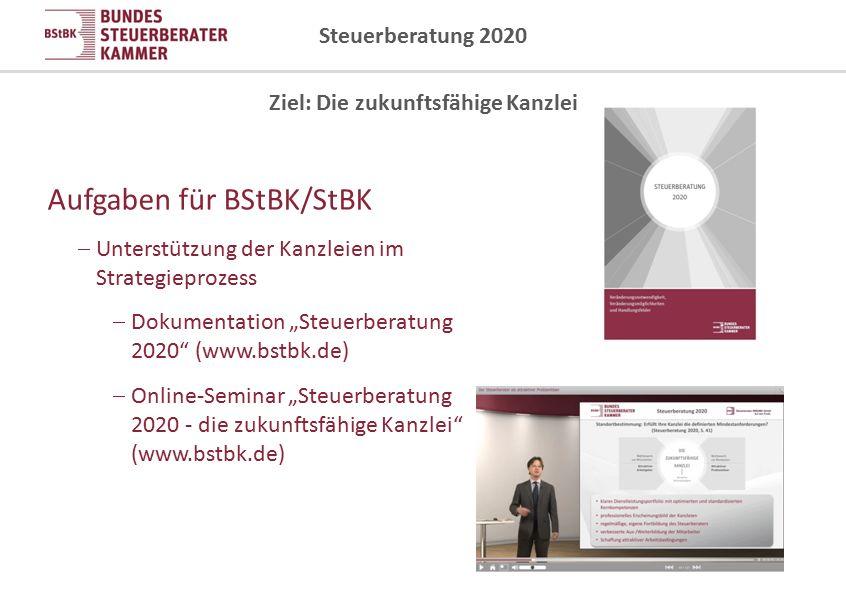 """Steuerberatung 2020 Ziel: Die zukunftsfähige Kanzlei Aufgaben für BStBK/StBK  Unterstützung der Kanzleien im Strategieprozess  Dokumentation """"Steuer"""