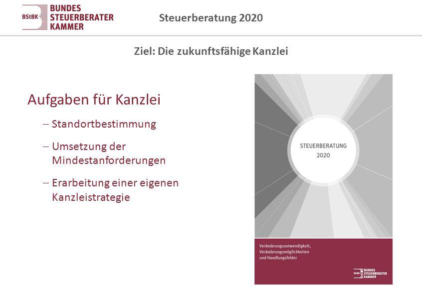 Steuerberatung 2020 Ziel: Die zukunftsfähige Kanzlei Aufgaben für Kanzlei  Standortbestimmung  Umsetzung der Mindestanforderungen  Erarbeitung eine