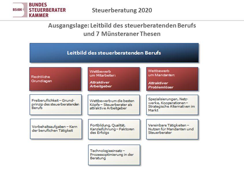 Steuerberatung 2020 Zukunftsfähige Kanzlei: Attraktive Selbstständigkeit Ziel: Die zukunftsfähige Kanzlei