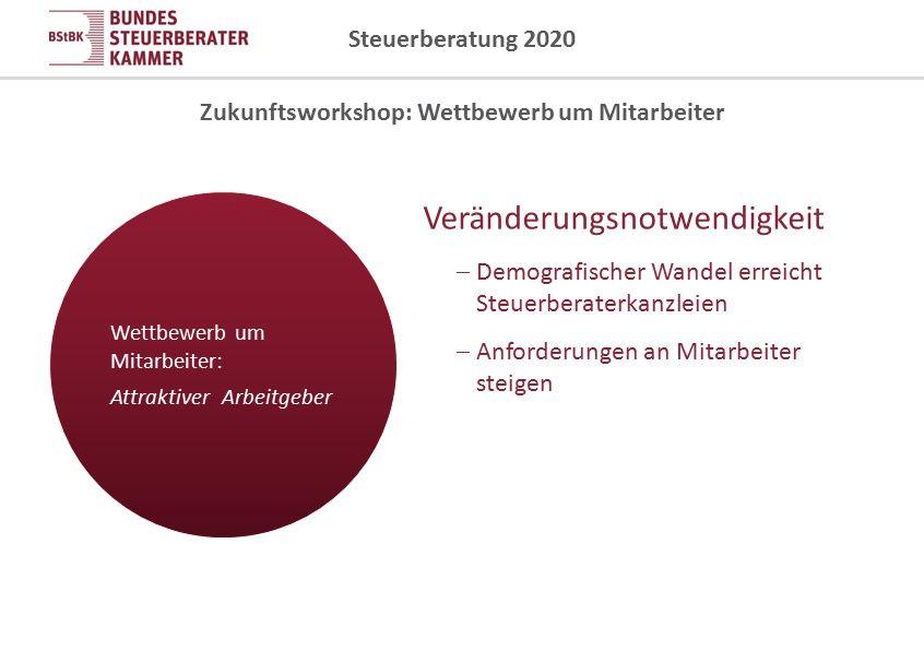 Steuerberatung 2020 Zukunftsworkshop: Wettbewerb um Mitarbeiter Wettbewerb um Mitarbeiter: Attraktiver Arbeitgeber Veränderungsnotwendigkeit  Demogra