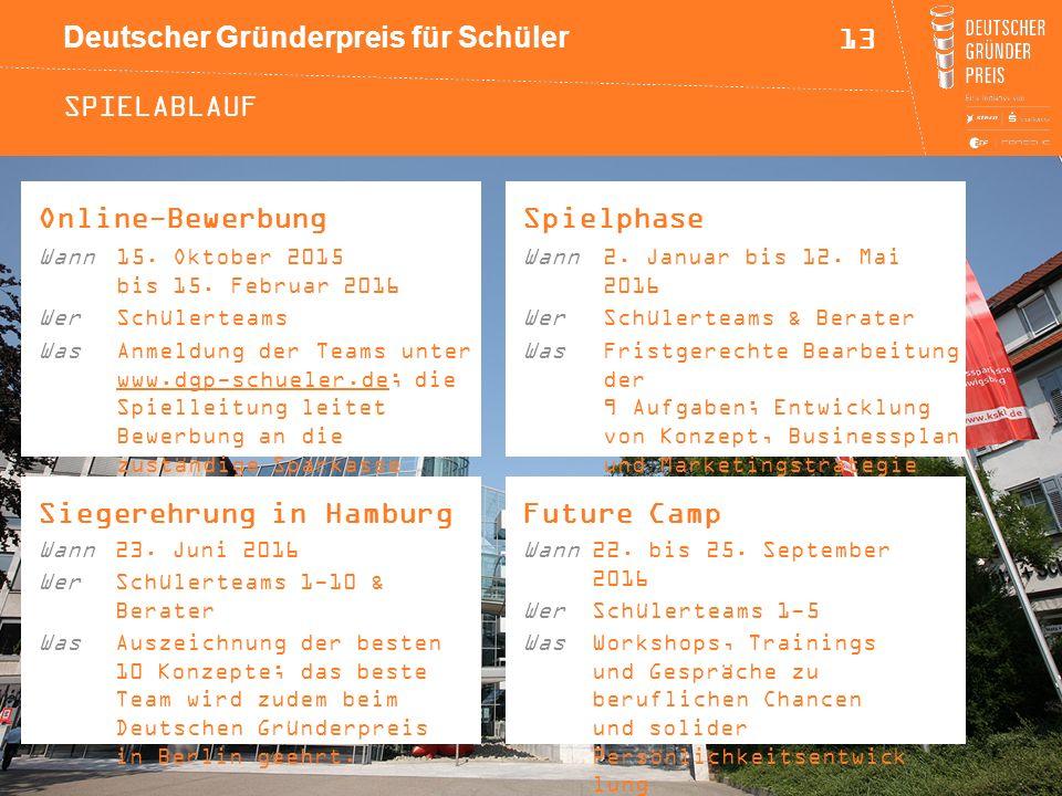 Deutscher Gründerpreis für Schüler SPIELABLAUF Online-Bewerbung Wann15. Oktober 2015 bis 15. Februar 2016 WerSchülerteams WasAnmeldung der Teams unter