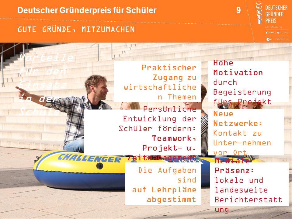 Deutscher Gründerpreis für Schüler GUTE GRÜNDE, MITZUMACHEN Vorteile für den Einsatz in der Schule Praktischer Zugang zu wirtschaftliche n Themen Hohe