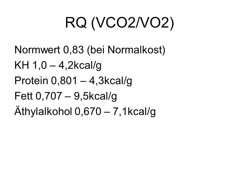 RQ (VCO2/VO2) Normwert 0,83 (bei Normalkost) KH 1,0 – 4,2kcal/g Protein 0,801 – 4,3kcal/g Fett 0,707 – 9,5kcal/g Äthylalkohol 0,670 – 7,1kcal/g
