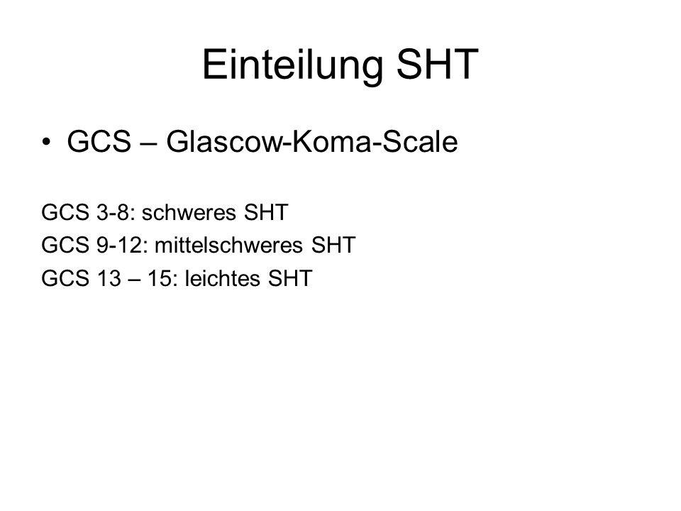 Einteilung SHT GCS – Glascow-Koma-Scale GCS 3-8: schweres SHT GCS 9-12: mittelschweres SHT GCS 13 – 15: leichtes SHT
