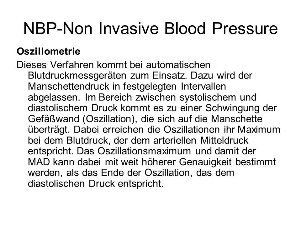 NBP-Non Invasive Blood Pressure Oszillometrie Dieses Verfahren kommt bei automatischen Blutdruckmessgeräten zum Einsatz. Dazu wird der Manschettendruc