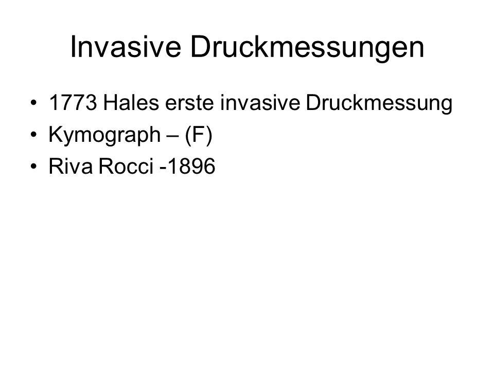 1773 Hales erste invasive Druckmessung Kymograph – (F) Riva Rocci -1896