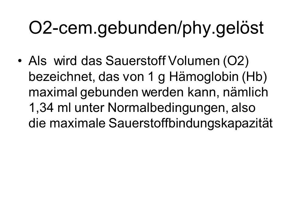 O2-cem.gebunden/phy.gelöst Als wird das Sauerstoff Volumen (O2) bezeichnet, das von 1 g Hämoglobin (Hb) maximal gebunden werden kann, nämlich 1,34 ml