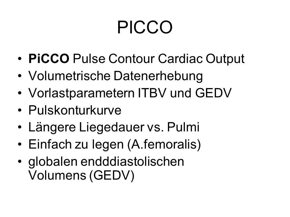 PICCO PiCCO Pulse Contour Cardiac Output Volumetrische Datenerhebung Vorlastparametern ITBV und GEDV Pulskonturkurve Längere Liegedauer vs. Pulmi Einf